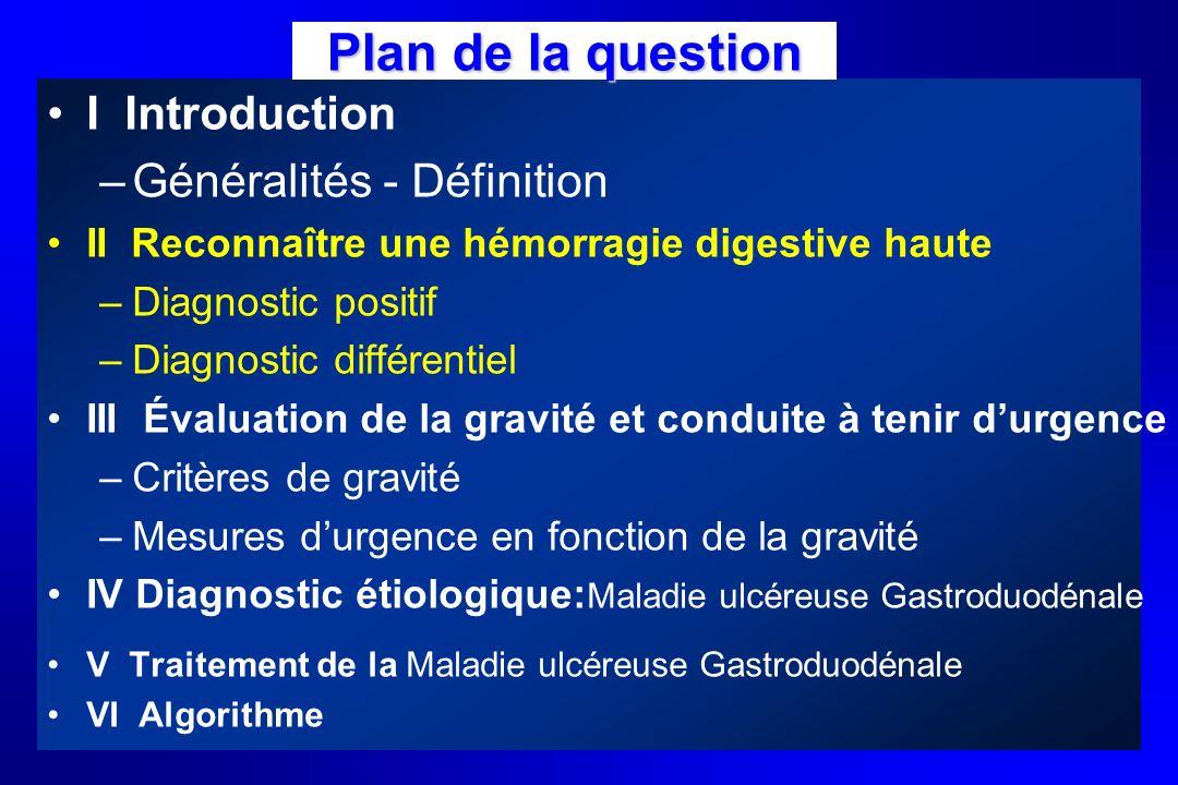 Plan de la question I Introduction –Généralités - Définition II Reconnaître une hémorragie digestive haute –Diagnostic positif –Diagnostic différentie