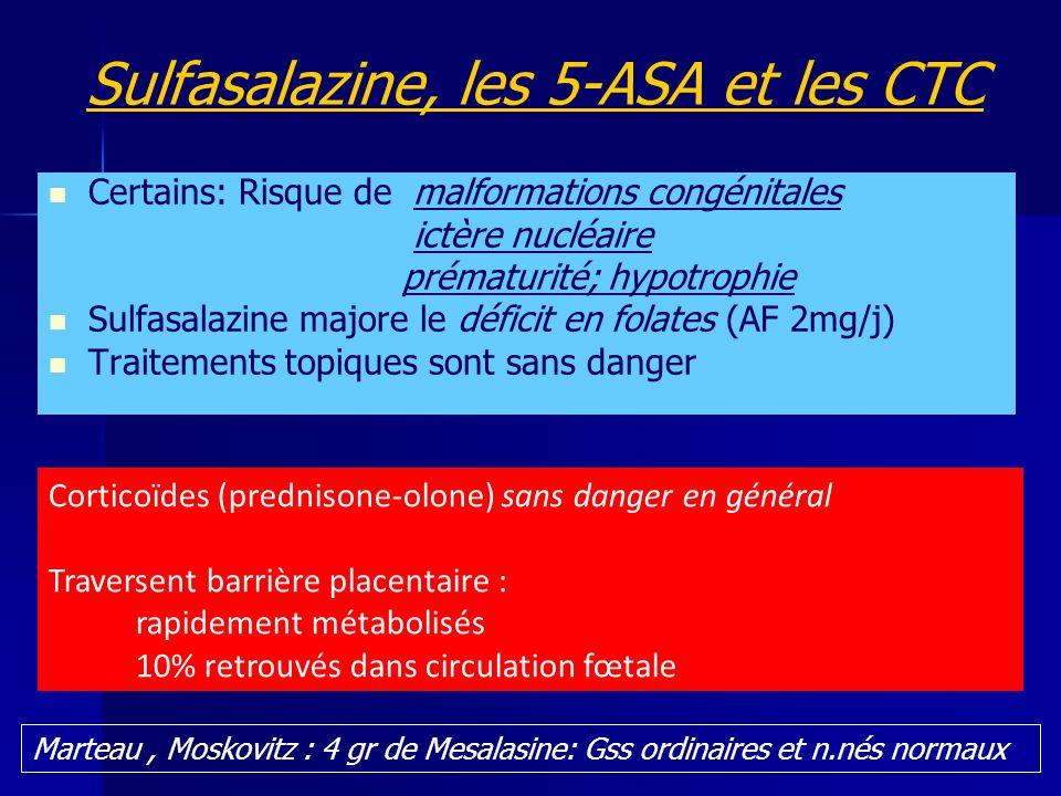 Sulfasalazine, les 5-ASA et les CTC Certains: Risque de malformations congénitales ictère nucléaire prématurité; hypotrophie Sulfasalazine majore le déficit en folates (AF 2mg/j) Traitements topiques sont sans danger Marteau, Moskovitz : 4 gr de Mesalasine: Gss ordinaires et n.nés normaux Corticoïdes (prednisone-olone) sans danger en général Traversent barrière placentaire : rapidement métabolisés 10% retrouvés dans circulation fœtale