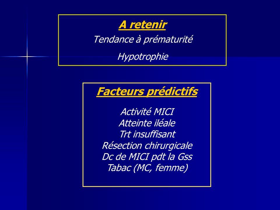 A retenir Tendance à prématurité Hypotrophie Facteurs prédictifs Activité MICI Atteinte iléale Trt insuffisant Résection chirurgicale Dc de MICI pdt la Gss Tabac (MC, femme)