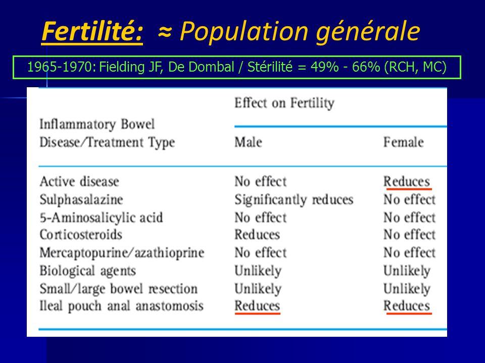 Fertilité: Population générale 1965-1970: Fielding JF, De Dombal / Stérilité = 49% - 66% (RCH, MC)