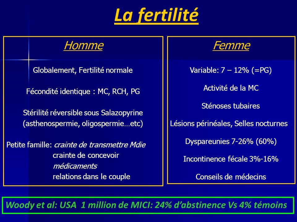 La fertilité Homme Globalement, Fertilité normale Fécondité identique : MC, RCH, PG Stérilité réversible sous Salazopyrine (asthenospermie, oligospermie…etc) Petite famille: crainte de transmettre Mdie crainte de concevoir médicaments relations dans le couple Femme Variable: 7 – 12% (=PG) Activité de la MC Sténoses tubaires Lésions périnéales, Selles nocturnes Dyspareunies 7-26% (60%) Incontinence fécale 3%-16% Conseils de médecins Woody et al: USA 1 million de MICI: 24% dabstinence Vs 4% témoins