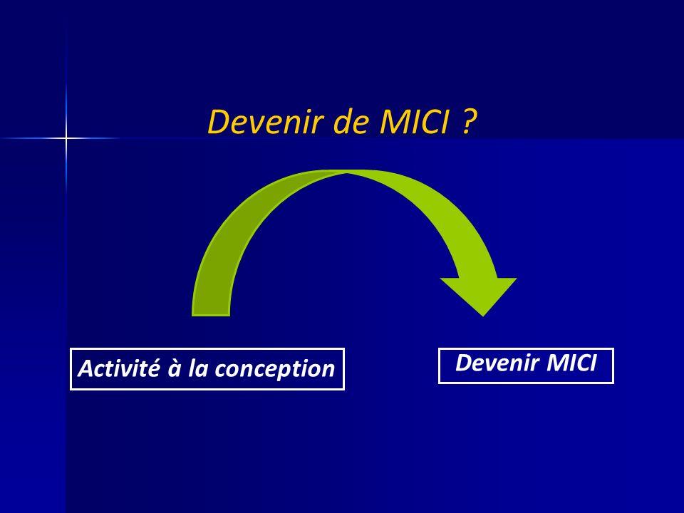 Activité à la conception Devenir MICI Devenir de MICI ?