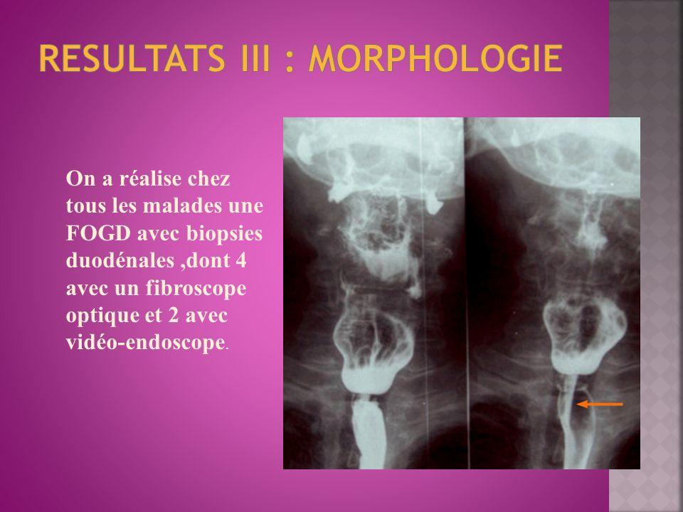 On a réalise chez tous les malades une FOGD avec biopsies duodénales,dont 4 avec un fibroscope optique et 2 avec vidéo-endoscope.