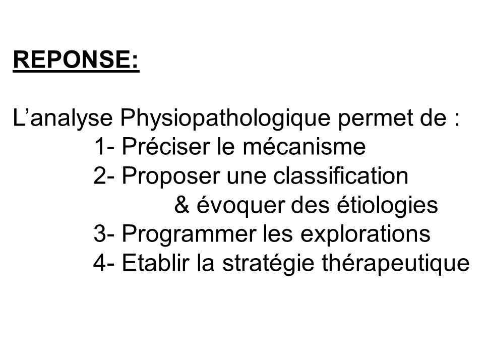REPONSE: Lanalyse Physiopathologique permet de : 1- Préciser le mécanisme 2- Proposer une classification & évoquer des étiologies 3- Programmer les ex