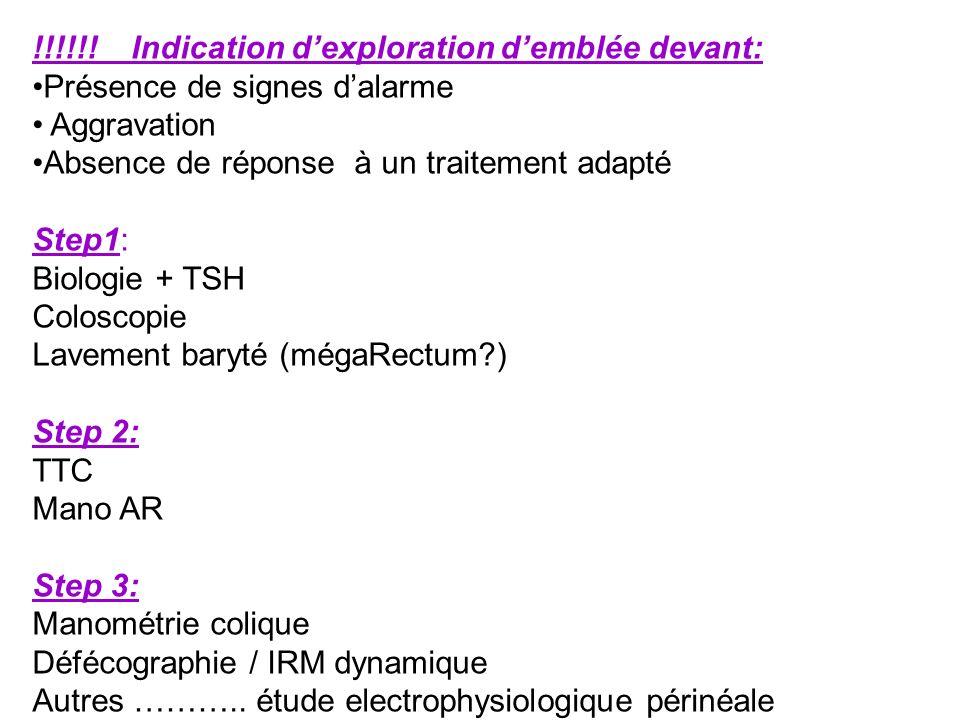 !!!!!! Indication dexploration demblée devant: Présence de signes dalarme Aggravation Absence de réponse à un traitement adapté Step1: Biologie + TSH