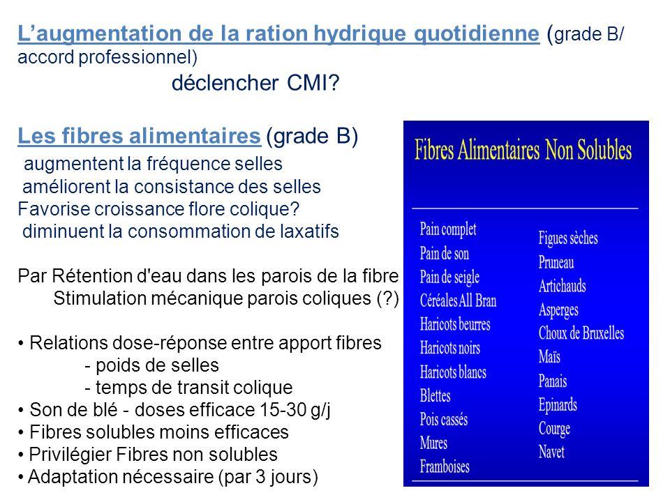 Laugmentation de la ration hydrique quotidienne ( grade B/ accord professionnel) déclencher CMI? Les fibres alimentaires (grade B) augmentent la fréqu