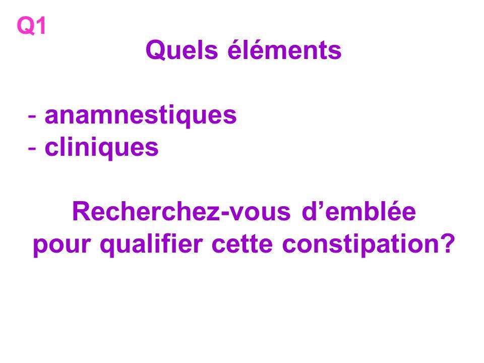 Quels éléments - anamnestiques - cliniques Recherchez-vous demblée pour qualifier cette constipation? Q1