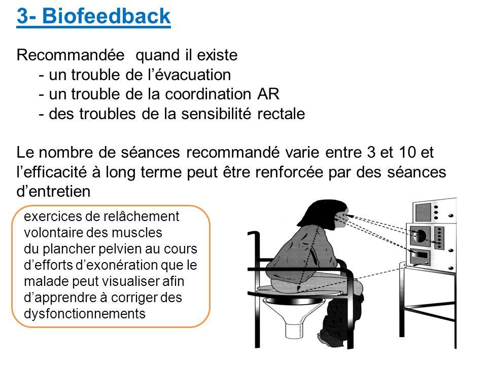 3- Biofeedback Recommandée quand il existe - un trouble de lévacuation - un trouble de la coordination AR - des troubles de la sensibilité rectale Le