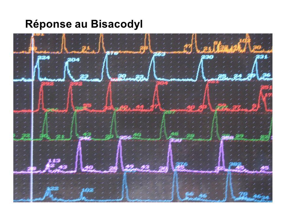 Réponse au Bisacodyl