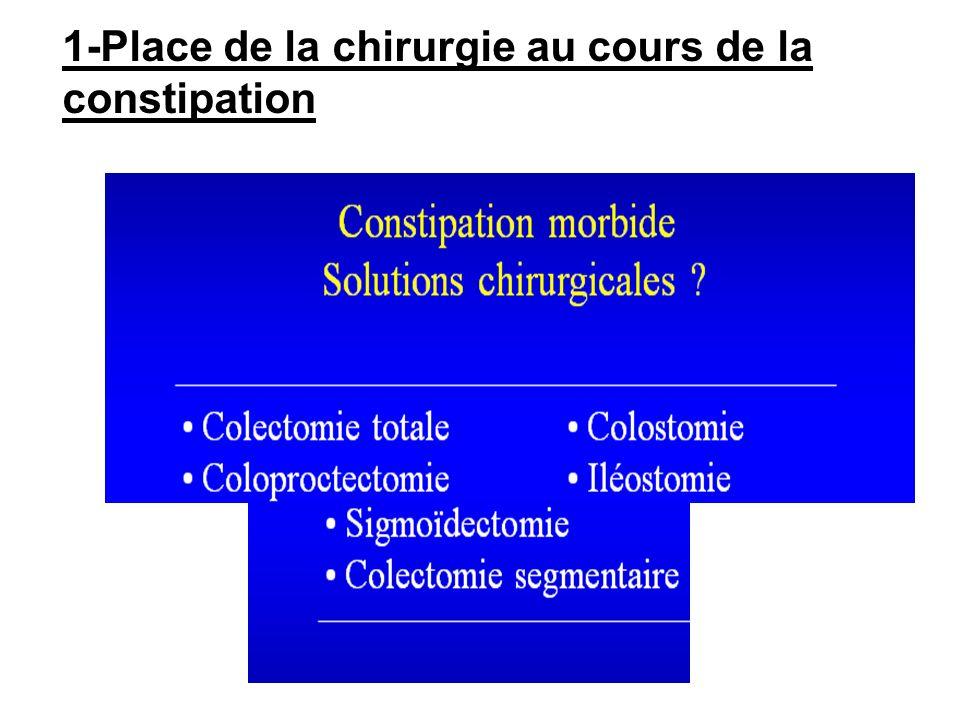 1-Place de la chirurgie au cours de la constipation