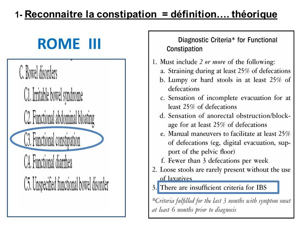 1- Reconnaitre la constipation = définition…. théorique ROME III