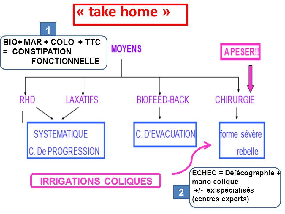 IRRIGATIONS COLIQUES « take home » BIO+ MAR + COLO + TTC = CONSTIPATION FONCTIONNELLE ECHEC = Défécographie + mano colique +/- ex spécialisés (centres