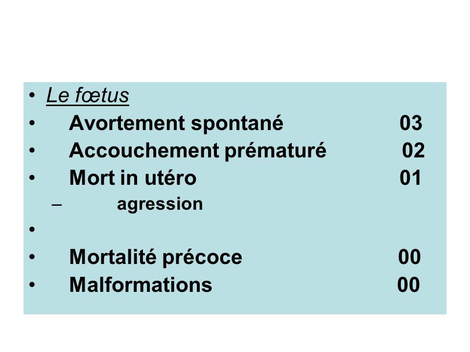 Le fœtus Avortement spontané 03 Accouchement prématuré 02 Mort in utéro 01 – agression Mortalité précoce 00 Malformations 00