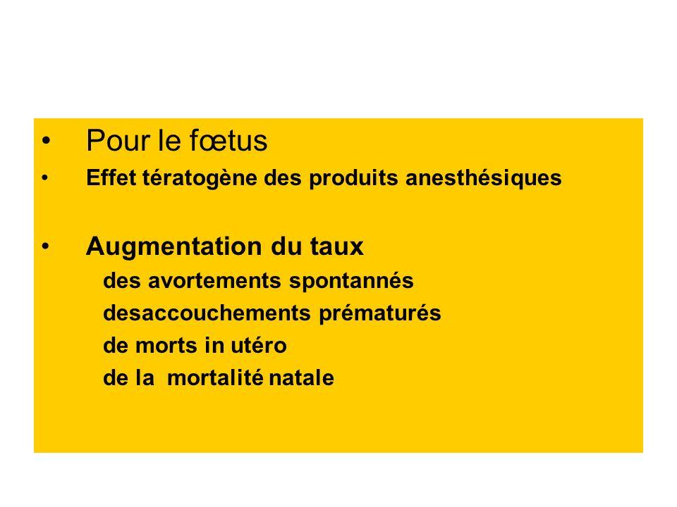 Pour le fœtus Effet tératogène des produits anesthésiques Augmentation du taux des avortements spontannés desaccouchements prématurés de morts in utér