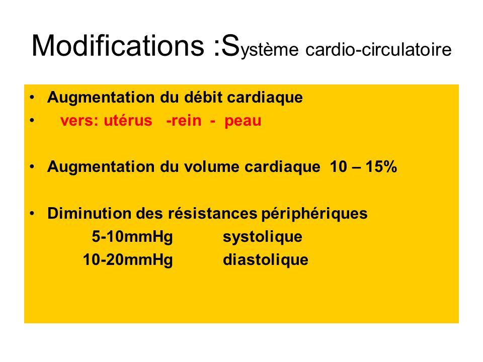 Modifications :S ystème cardio-circulatoire Augmentation du débit cardiaque vers: utérus -rein - peau Augmentation du volume cardiaque 10 – 15% Diminu
