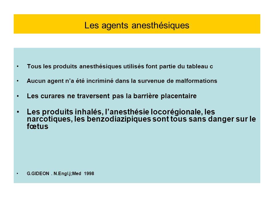 Les agents anesthésiques Tous les produits anesthésiques utilisés font partie du tableau c Aucun agent na été incriminé dans la survenue de malformati