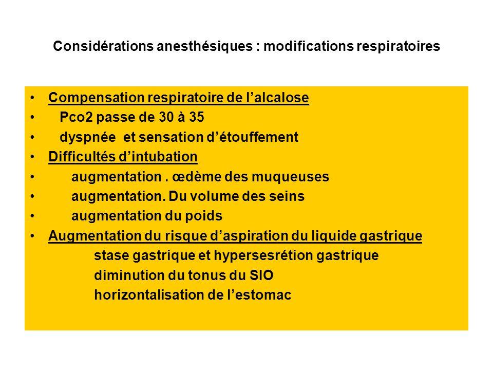 Considérations anesthésiques : modifications respiratoires Compensation respiratoire de lalcalose Pco2 passe de 30 à 35 dyspnée et sensation détouffem