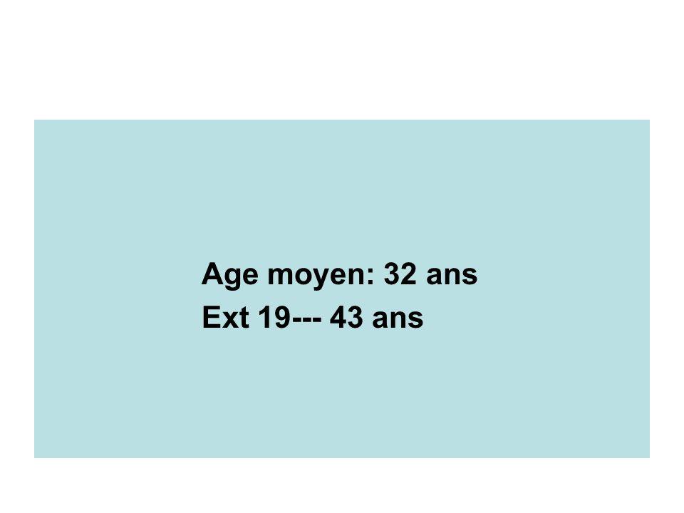 Age moyen: 32 ans Ext 19--- 43 ans