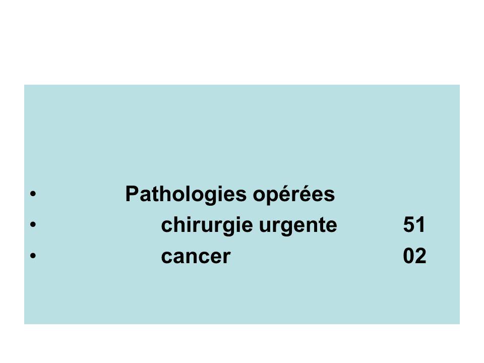 Suites opératoires Mère décès: 0 phlébite du MIDroit 2 A distance Eventration 03 Ombilic FID s/s costale