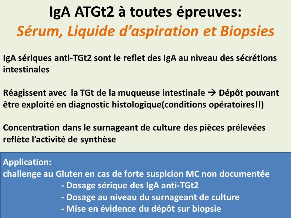 IgA ATGt2 à toutes épreuves: Sérum, Liquide daspiration et Biopsies IgA sériques anti-TGt2 sont le reflet des IgA au niveau des sécrétions intestinale