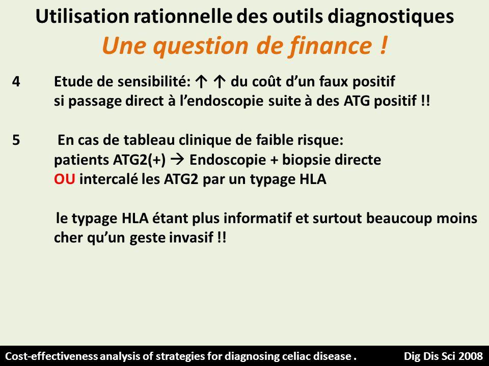 Utilisation rationnelle des outils diagnostiques Une question de finance ! 4 Etude de sensibilité: du coût dun faux positif si passage direct à lendos