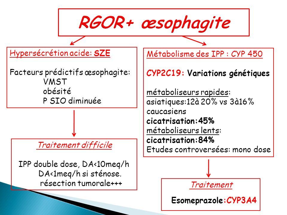 Traitement Hypersécrétion acide: SZE Facteurs prédictifs œsophagite: VMST obésité P SIO diminuée Traitement difficile IPP double dose, DA<10meq/h DA<1