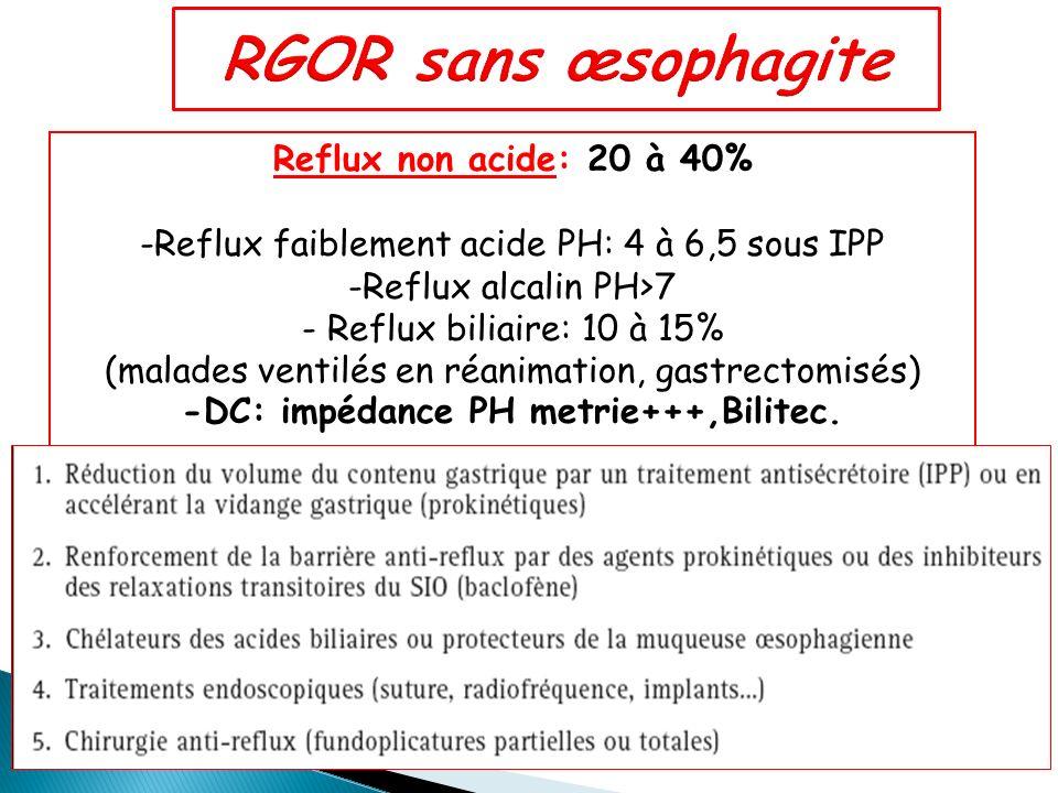 Reflux non acide: 20 à 40% -Reflux faiblement acide PH: 4 à 6,5 sous IPP -Reflux alcalin PH>7 - Reflux biliaire: 10 à 15% (malades ventilés en réanima