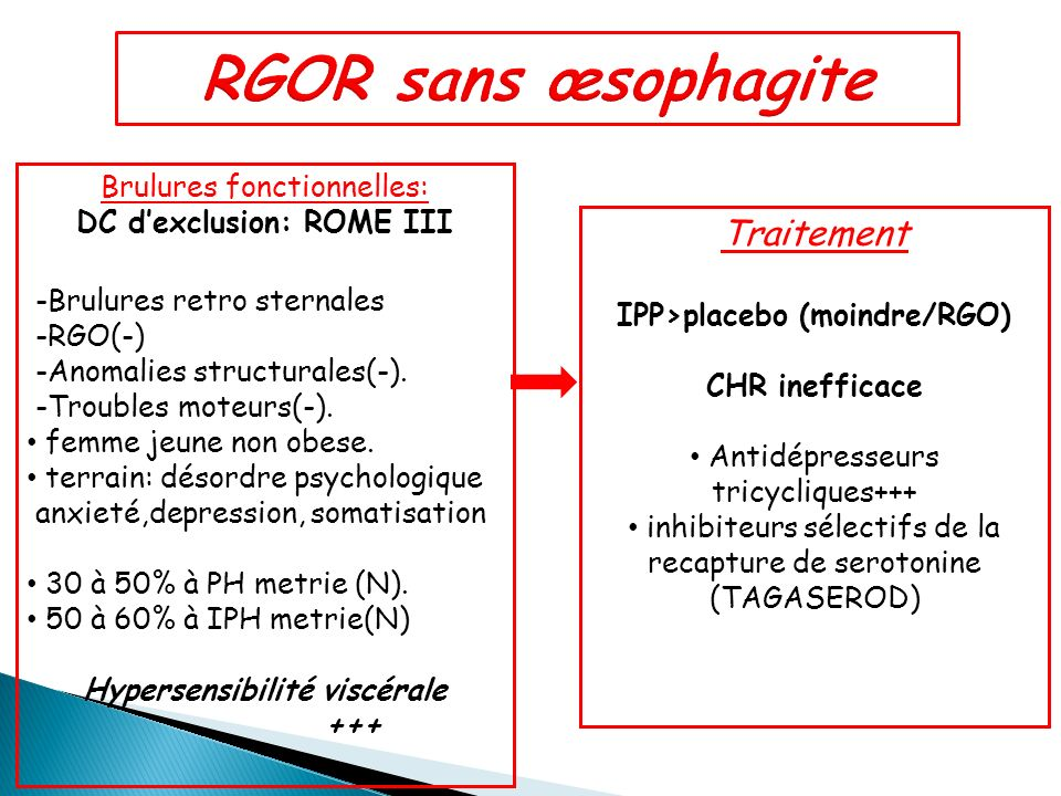 Brulures fonctionnelles: DC dexclusion: ROME III -Brulures retro sternales -RGO(-) -Anomalies structurales(-). -Troubles moteurs(-). femme jeune non o