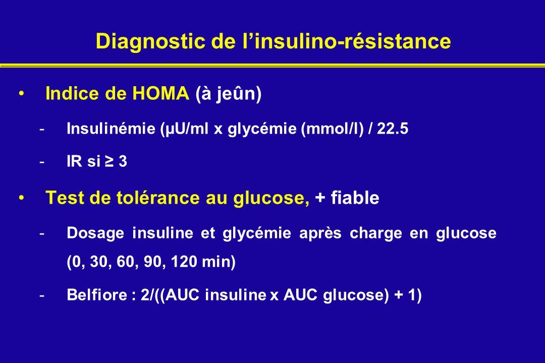 Diagnostic de linsulino-résistance Indice de HOMA (à jeûn) -Insulinémie (µU/ml x glycémie (mmol/l) / 22.5 -IR si 3 Test de tolérance au glucose, + fia