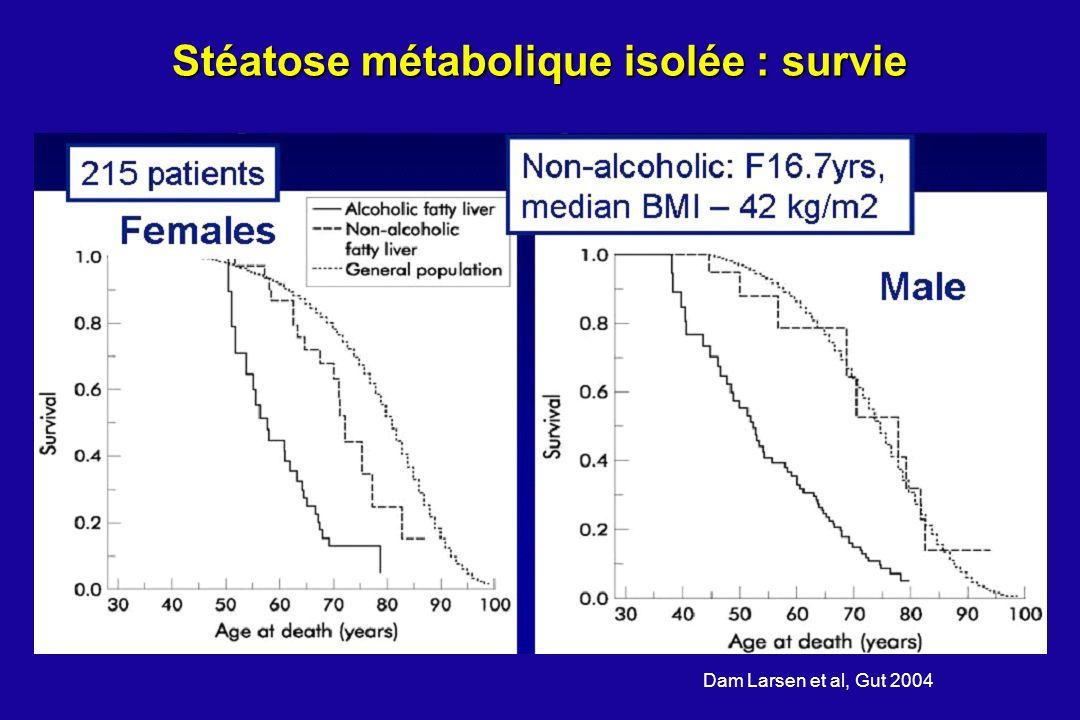 Stéatose métabolique isolée : survie Dam Larsen et al, Gut 2004