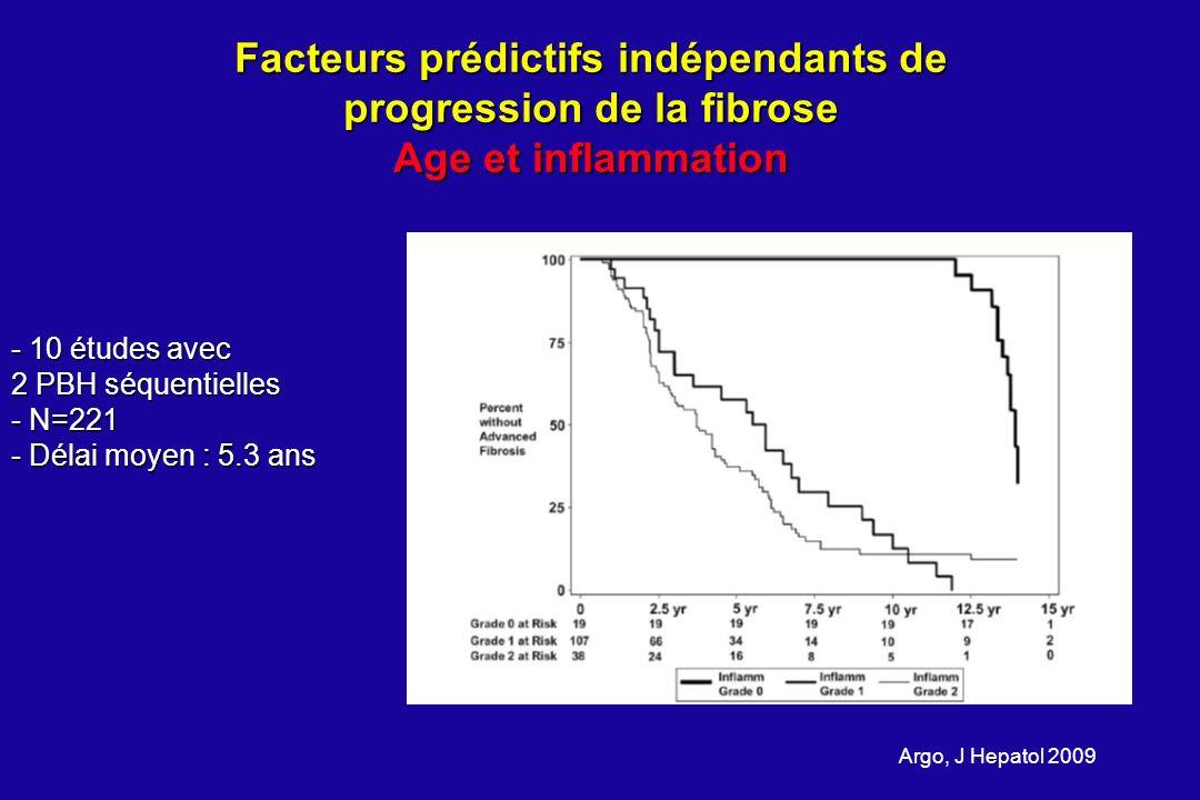 Facteurs prédictifs indépendants de progression de la fibrose Age et inflammation Argo, J Hepatol 2009 - 10 études avec 2 PBH séquentielles - N=221 -