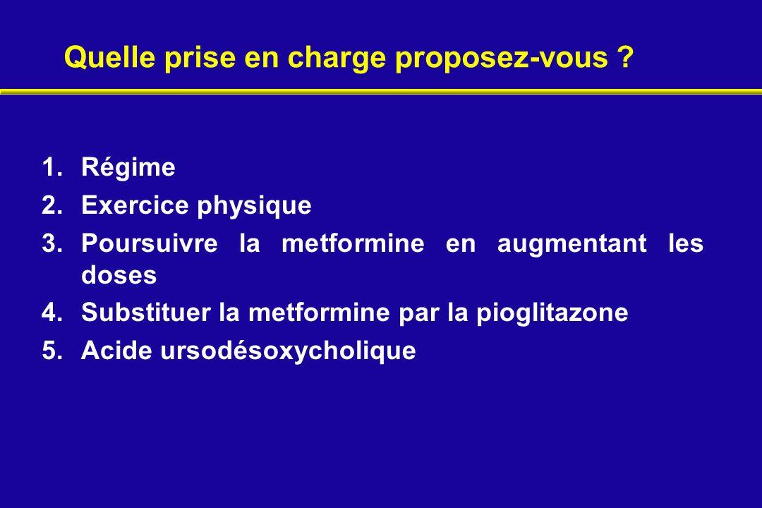 Quelle prise en charge proposez-vous ? 1.Régime 2.Exercice physique 3.Poursuivre la metformine en augmentant les doses 4.Substituer la metformine par