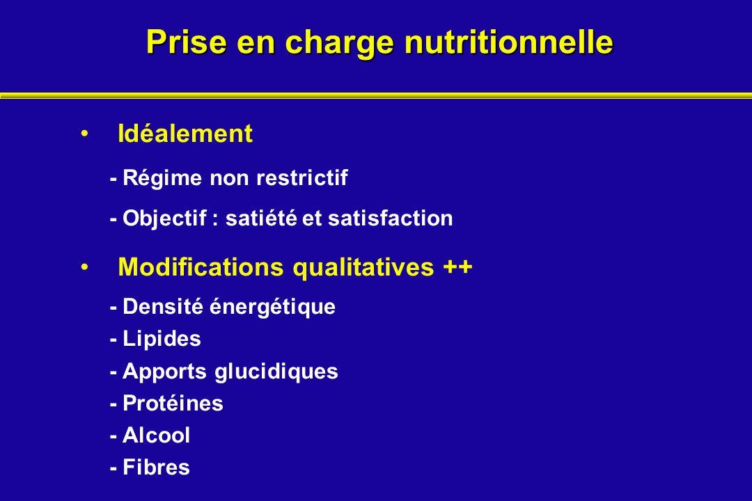 Prise en charge nutritionnelle Idéalement - Régime non restrictif - Objectif : satiété et satisfaction Modifications qualitatives ++ - Densité énergét