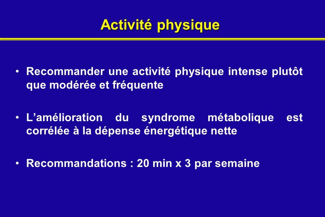 Activité physique Recommander une activité physique intense plutôt que modérée et fréquente Lamélioration du syndrome métabolique est corrélée à la dé