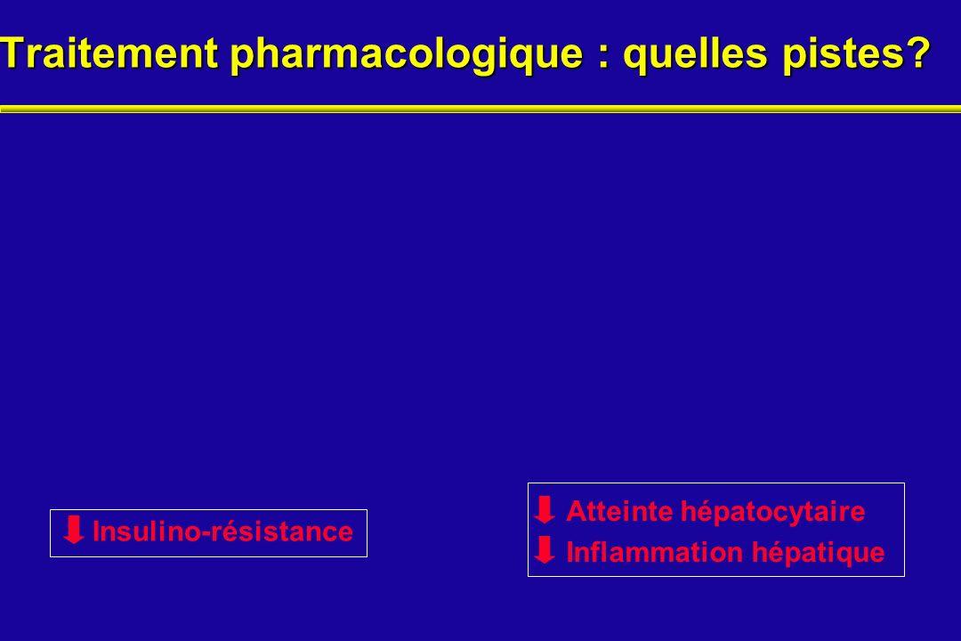 Traitement pharmacologique : quelles pistes? Insulino-résistance Atteinte hépatocytaire Inflammation hépatique