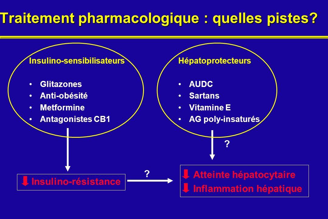 Traitement pharmacologique : quelles pistes? Insulino-résistance Atteinte hépatocytaire Inflammation hépatique ? Insulino-sensibilisateurs Glitazones