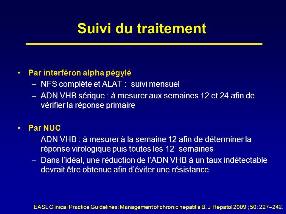 Par interféron alpha pégylé –NFS complète et ALAT : suivi mensuel –ADN VHB sérique : à mesurer aux semaines 12 et 24 afin de vérifier la réponse prima