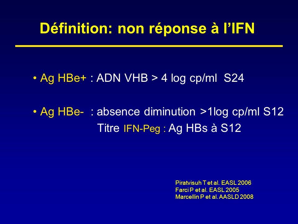 Définition: non réponse à lIFN Ag HBe+ : ADN VHB > 4 log cp/ml S24 Ag HBe- : absence diminution >1log cp/ml S12 Titre IFN-Peg : Ag HBs à S12 Piratvisu