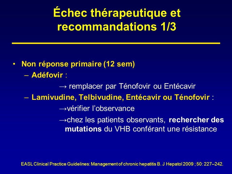 Échec thérapeutique et recommandations 1/3 Non réponse primaire (12 sem) –Adéfovir : remplacer par Ténofovir ou Entécavir –Lamivudine, Telbivudine, En