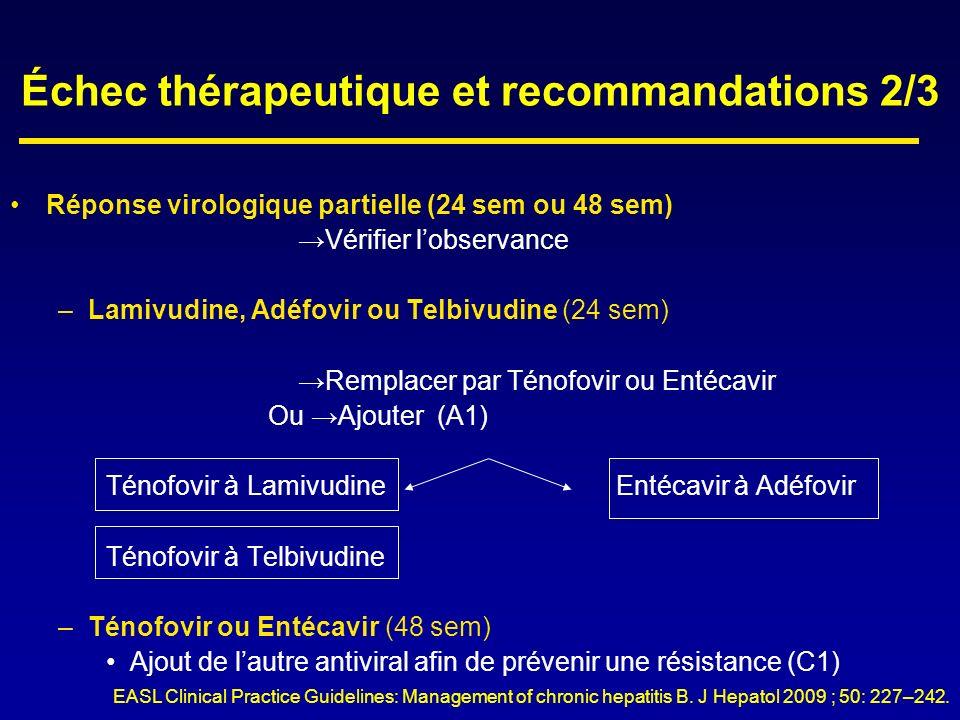 Échec thérapeutique et recommandations 2/3 Réponse virologique partielle (24 sem ou 48 sem) Vérifier lobservance –Lamivudine, Adéfovir ou Telbivudine
