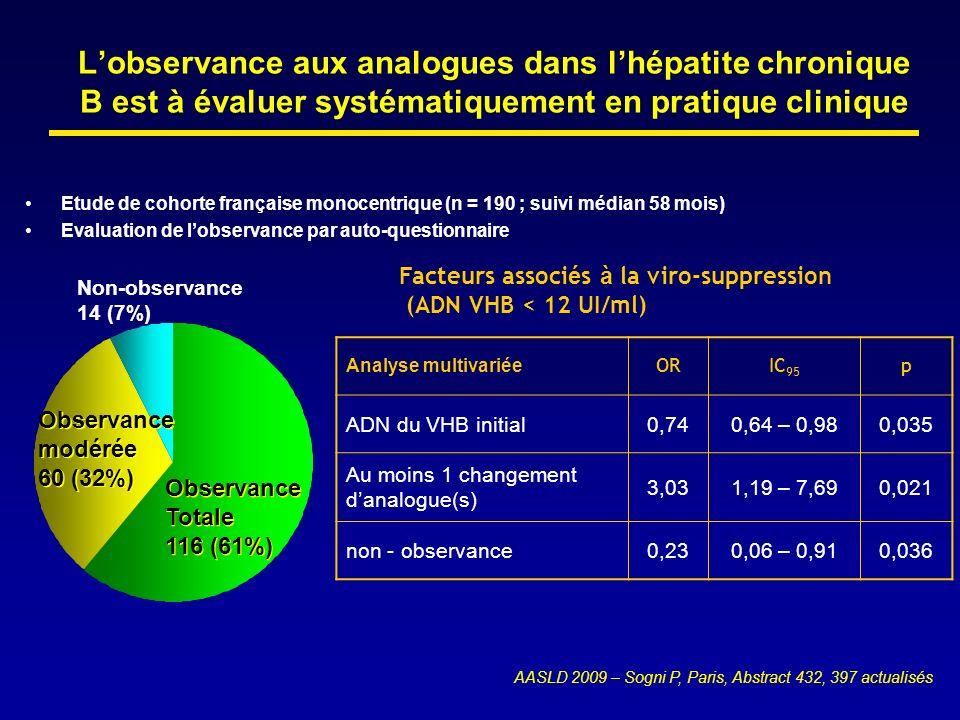 Lobservance aux analogues dans lhépatite chronique B est à évaluer systématiquement en pratique clinique Etude de cohorte française monocentrique (n =