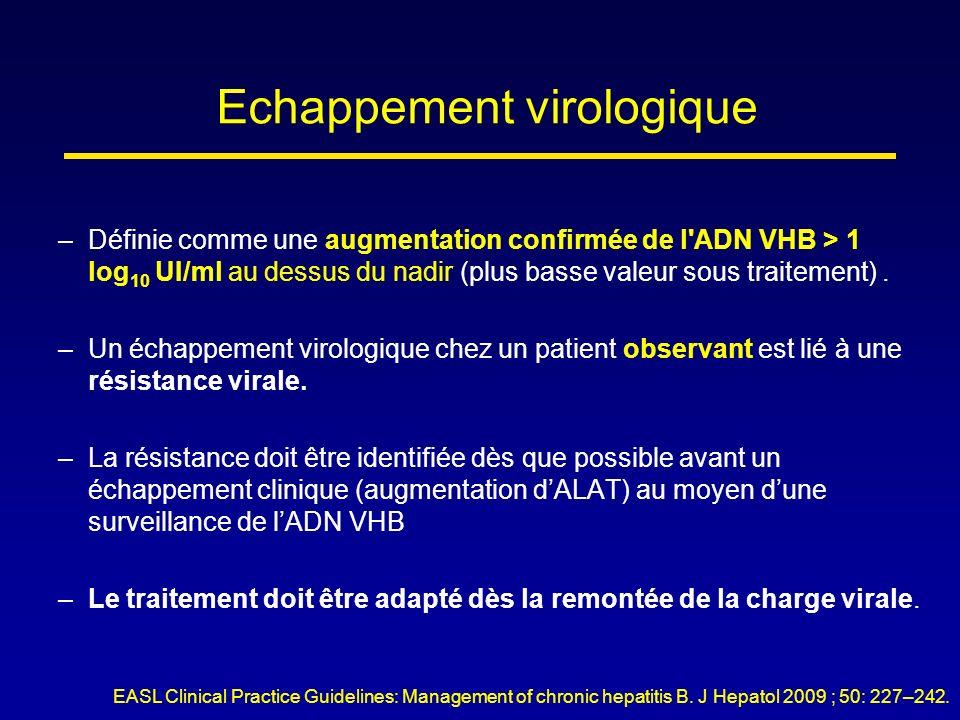 Echappement virologique –Définie comme une augmentation confirmée de l'ADN VHB > 1 log 10 UI/ml au dessus du nadir (plus basse valeur sous traitement)