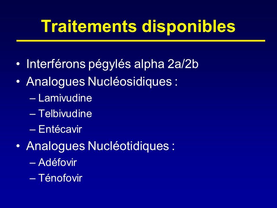 Échec thérapeutique et recommandations 2/3 Réponse virologique partielle (24 sem ou 48 sem) Vérifier lobservance –Lamivudine, Adéfovir ou Telbivudine (24 sem) Remplacer par Ténofovir ou Entécavir Ou Ajouter (A1) Ténofovir à Lamivudine Entécavir à Adéfovir Ténofovir à Telbivudine –Ténofovir ou Entécavir (48 sem) Ajout de lautre antiviral afin de prévenir une résistance (C1) EASL Clinical Practice Guidelines: Management of chronic hepatitis B.
