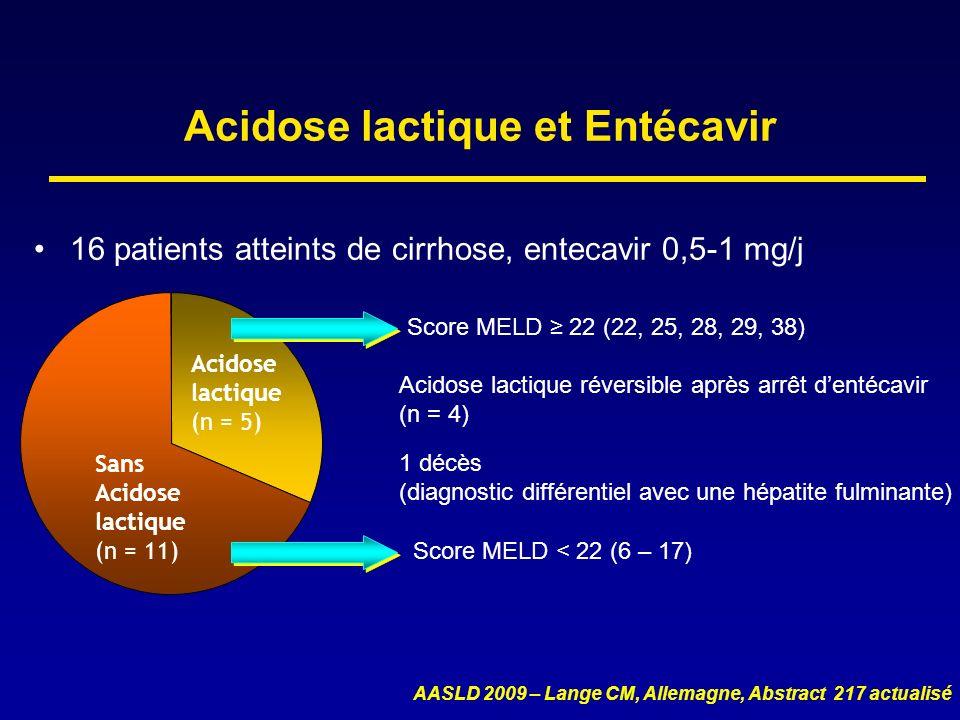 Acidose lactique et Entécavir 16 patients atteints de cirrhose, entecavir 0,5-1 mg/j AASLD 2009 – Lange CM, Allemagne, Abstract 217 actualisé Acidose