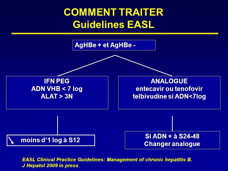 AgHBe + et AgHBe - ANALOGUE entecavir ou tenofovir telbivudine si ADN<7log Si ADN + à S24-48 Changer analogue COMMENT TRAITER Guidelines EASL moins d1 log à S12 EASL Clinical Practice Guidelines: Management of chronic hepatitis B.