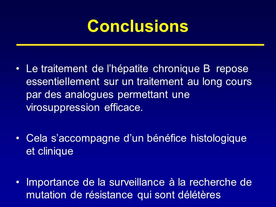 Conclusions Le traitement de lhépatite chronique B repose essentiellement sur un traitement au long cours par des analogues permettant une virosuppres