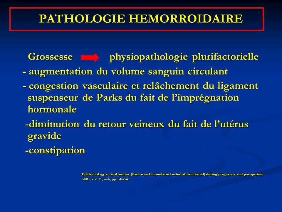 PATHOLOGIE HEMORROIDAIRE Grossesse physiopathologie plurifactorielle Grossesse physiopathologie plurifactorielle - augmentation du volume sanguin circ