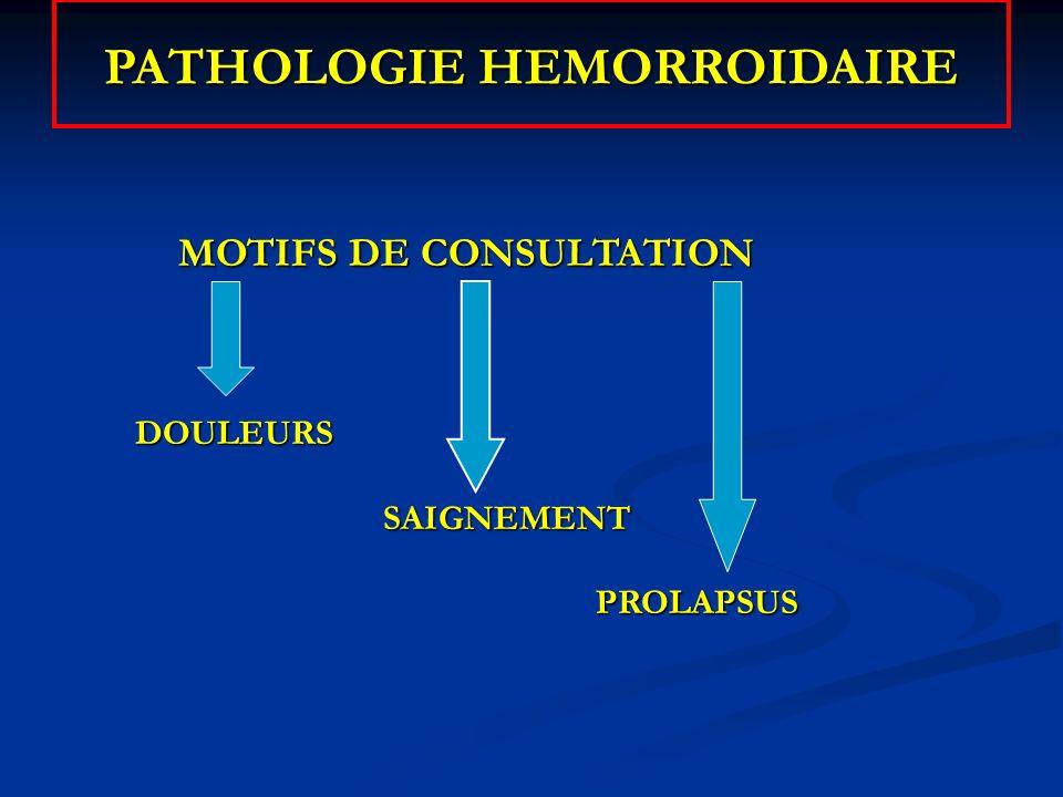 PATHOLOGIE HEMORROIDAIRE MOTIFS DE CONSULTATION MOTIFS DE CONSULTATION DOULEURS DOULEURS SAIGNEMENT SAIGNEMENT PROLAPSUS PROLAPSUS