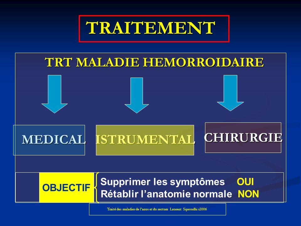TRAITEMENT TRT MALADIE HEMORROIDAIRE TRT MALADIE HEMORROIDAIRE MEDICAL ISTRUMENTAL MEDICAL ISTRUMENTAL CHIRURGIE OBJECTIF Supprimer les symptômes OUI