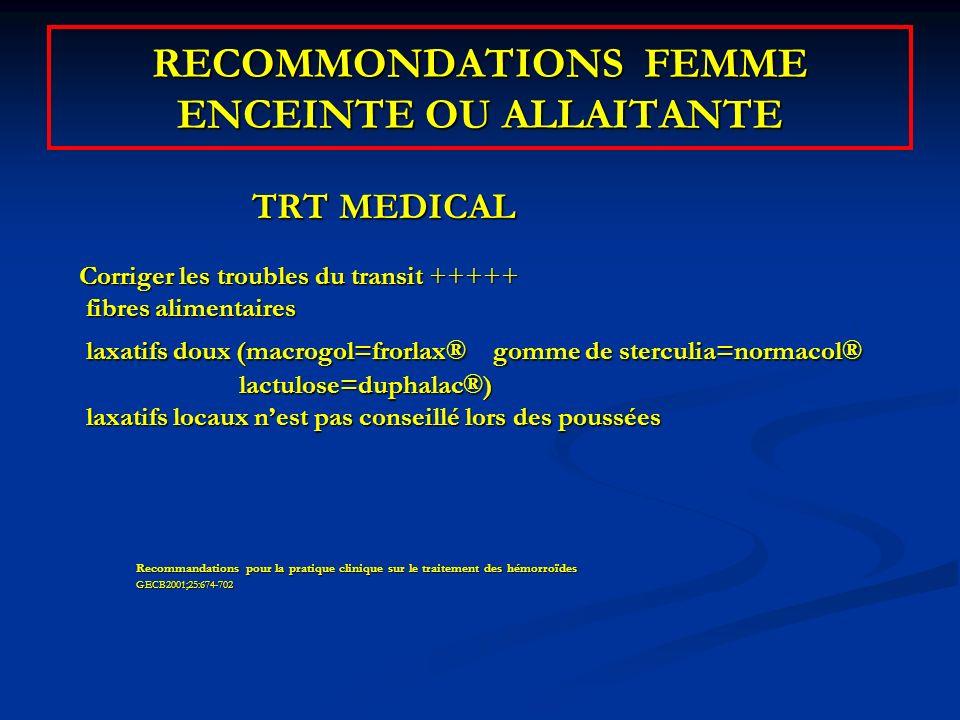 RECOMMONDATIONS FEMME ENCEINTE OU ALLAITANTE TRT MEDICAL TRT MEDICAL Corriger les troubles du transit +++++ Corriger les troubles du transit +++++ fib